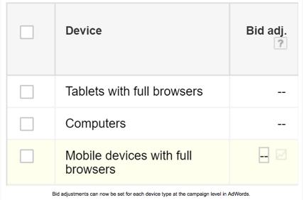 adwords device bidding