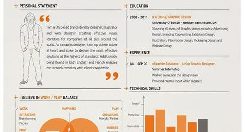 What Is An Infographic Resume | How To Create A Polished Infographic Resume Infographic Online
