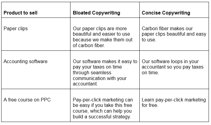 6 Landing Page Copywriting Principles for More Conversions - concise landing page copy