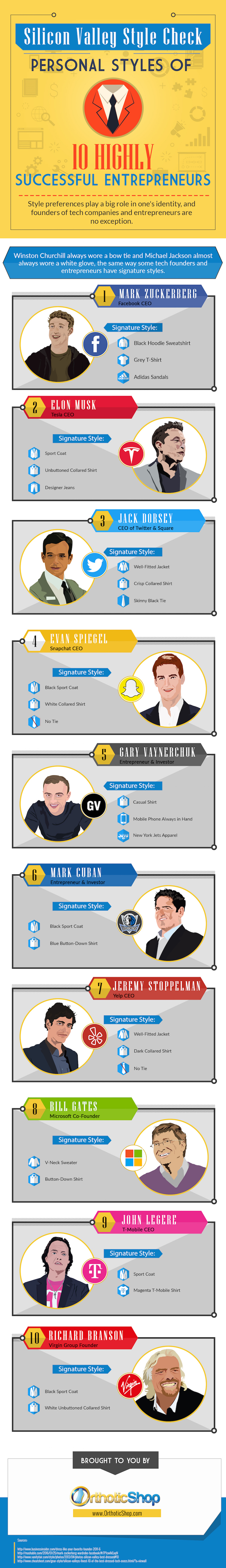 10 Personal Styles Belonging to Successful Entrepreneurs [Infographic]