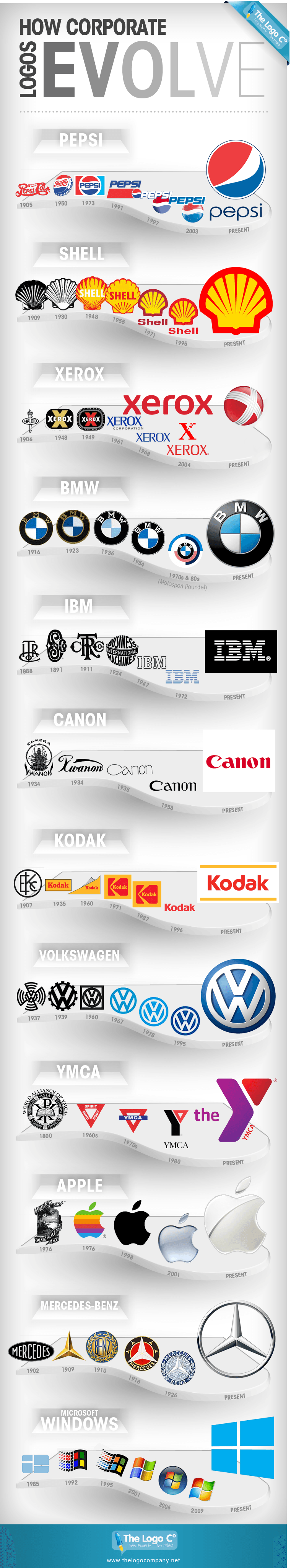 Iconic Logo Timeline Shows There's No One Way to Evolve [Infographic]