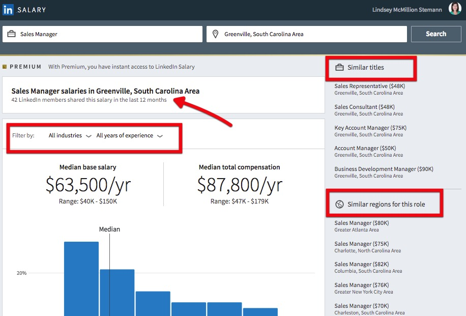 LinkedIn Salary: Top 3 Things You Need to Know