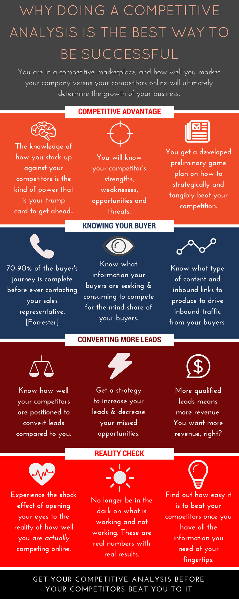 Why_Do_You_Need_A_Competitive_Analysis_Infographic(2).png