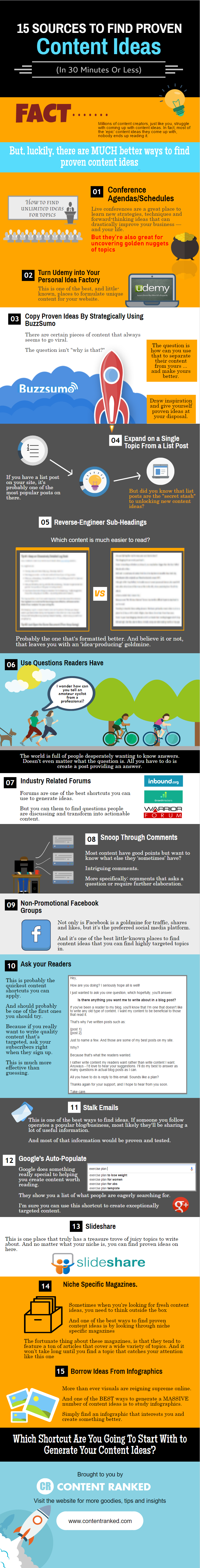 15 Actionable Shortcuts to Find Proven Blog Post Ideas [Infographic]