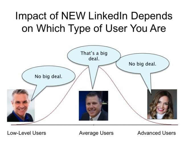 How the New Linkedin Impacts Different User Types