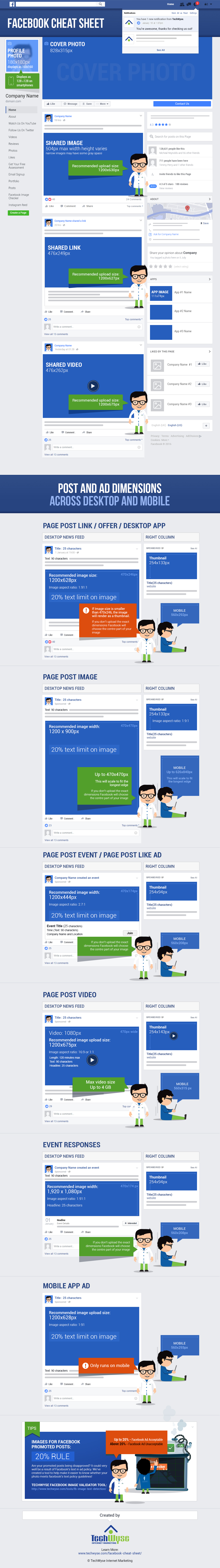 Facebook Image Cheatsheet [Infographic]