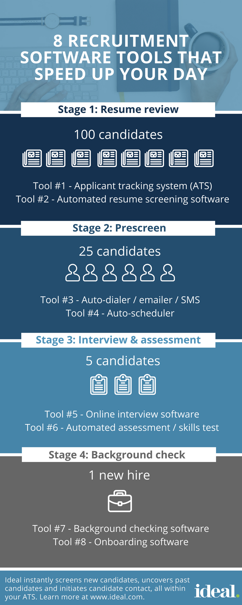 8 best recruitment software tools