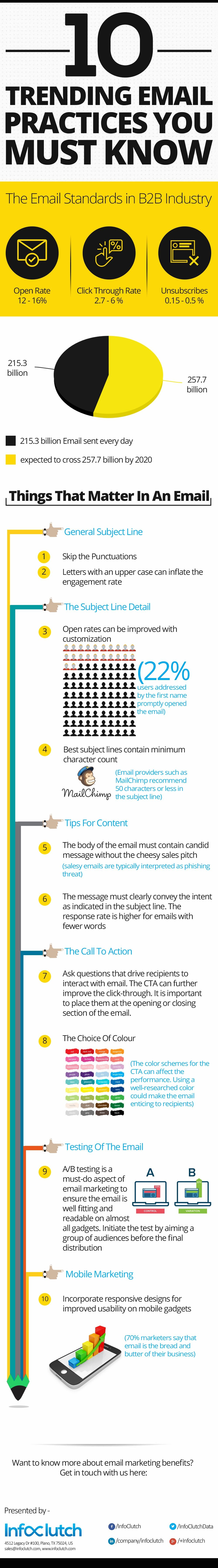 How Can Email Marketing Boost Your 2017 Marketing Campaign [Infographic]