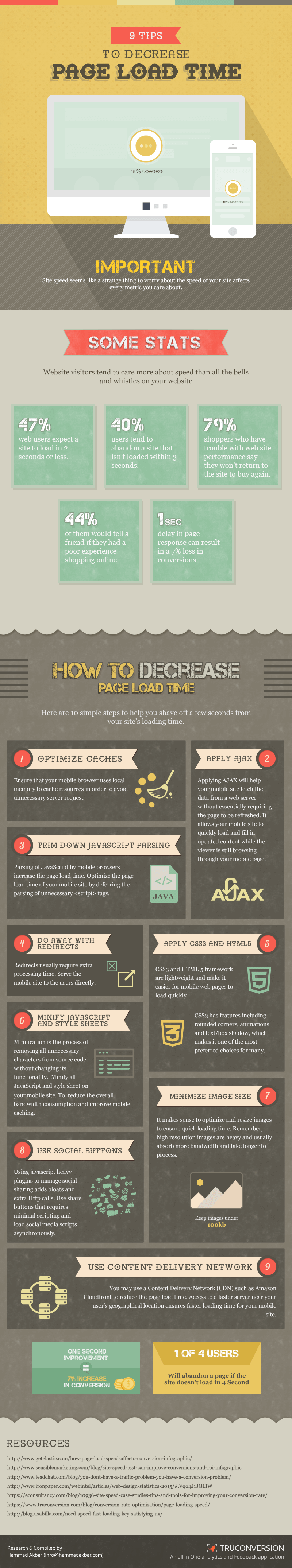 decrease page load time infographics