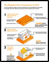 The Blueprint for e-Commerce in 2017