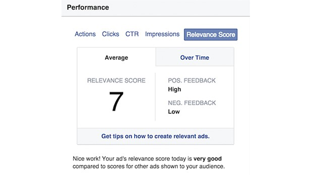 facebook advertising relevance score