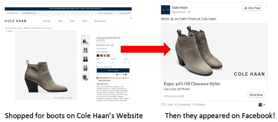 facebook advertising remarketing ads