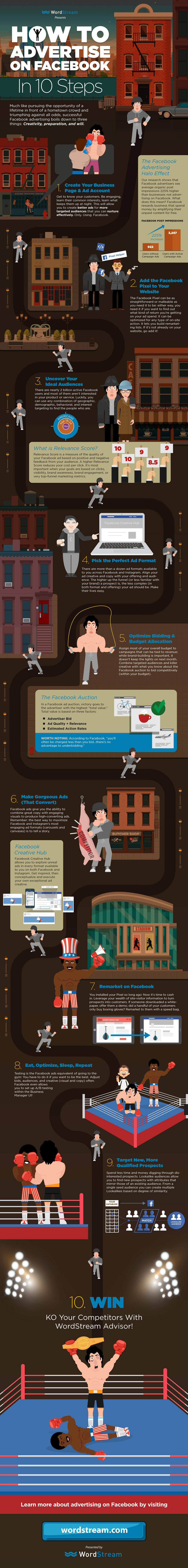 how to advertise on facebook infographic by wordstream