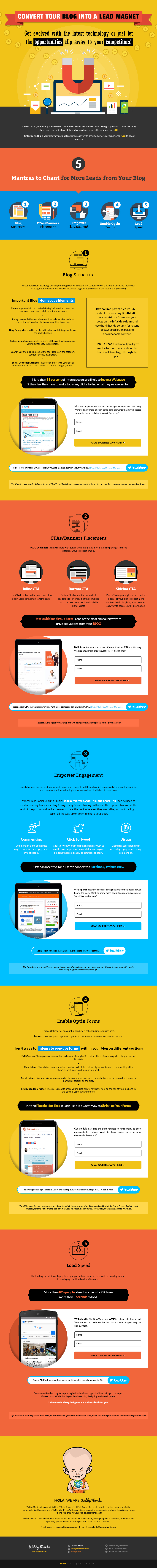 Infographic-How-To-Create-A-Perfect-Blog-That-Generates-Leads-V4-1000