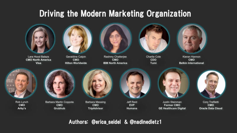 CMOs at the wheel: How are they Driving the Modern Marketing Organization?