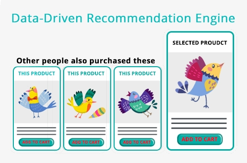 Powering the Shopper Experience via Behavioral Insights