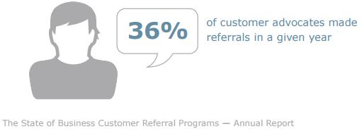 How to Measure Against New Customer Referral Program