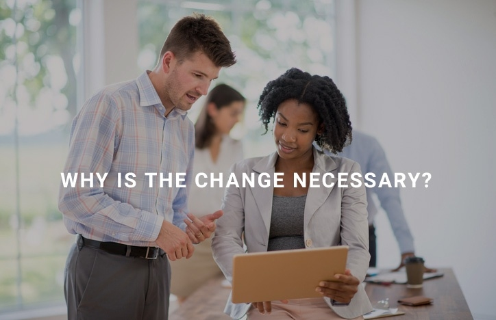4 Simple Questions for Managing Change in your Office