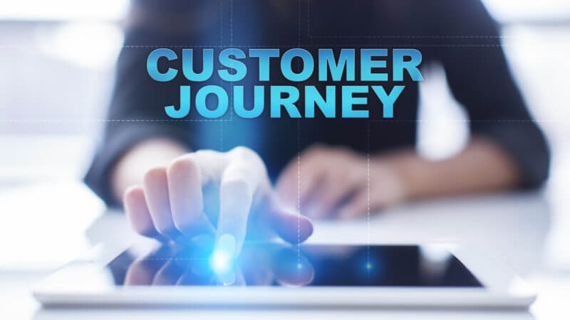 Developing content for the customer journey