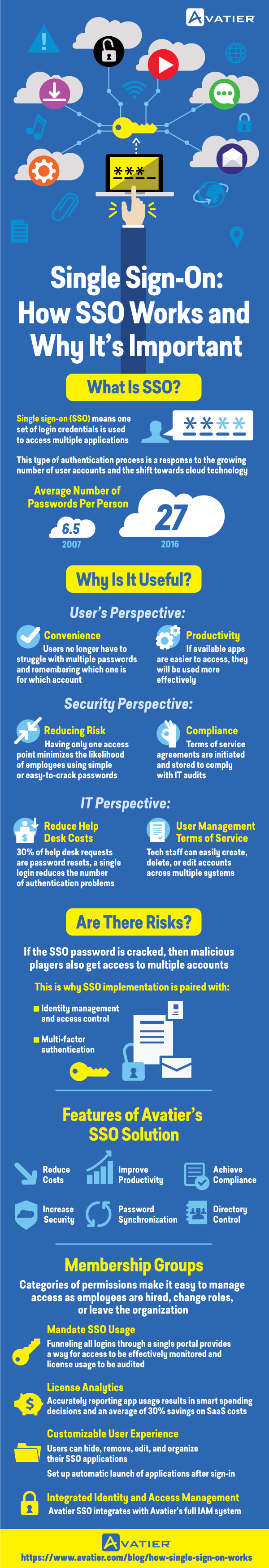 Home Office Productivity: What You Need to Know Today [Infographic]