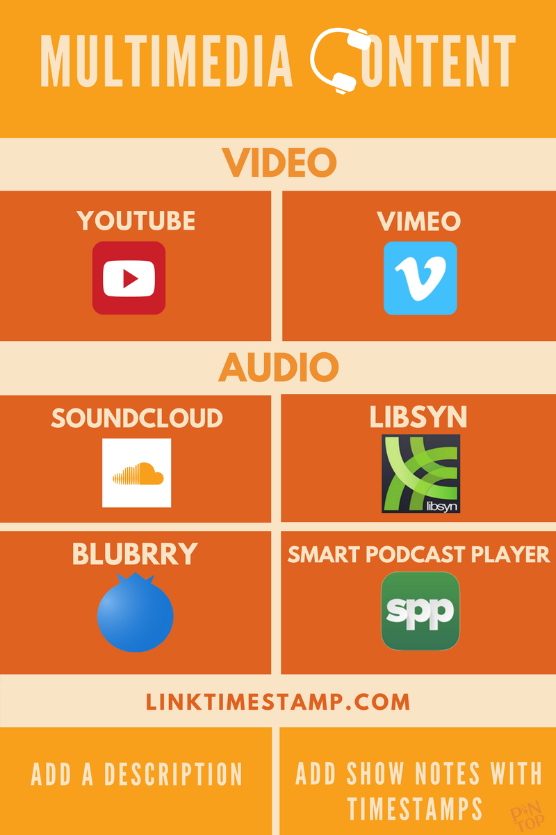 How to Add Your Audio/Video to Your Website