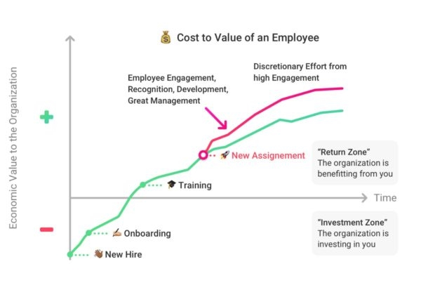 Onboarding for the Digital Workplace: Get Employees to Productivity Faster