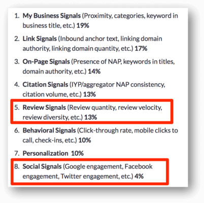 Personable is profitable: A case to rethink your content marketing strategy
