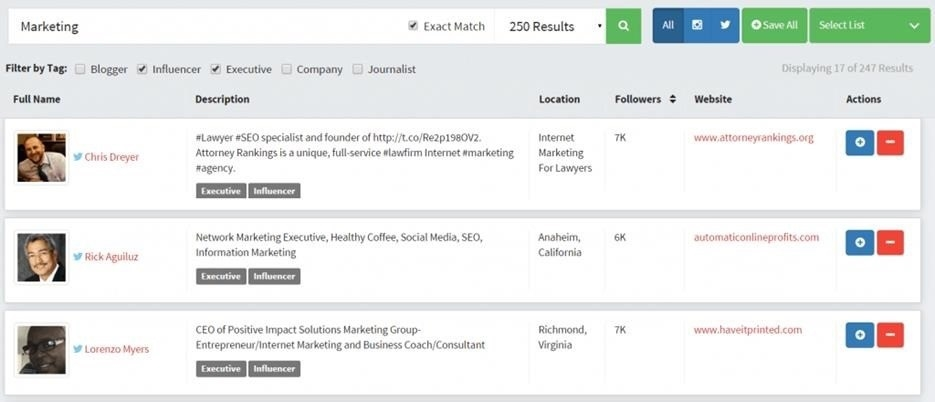 Twitter Optimization: How To Benefit From Your Twitter Analytics Data