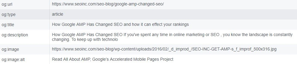 7 Image Optimization Tips to Improve Your SEO