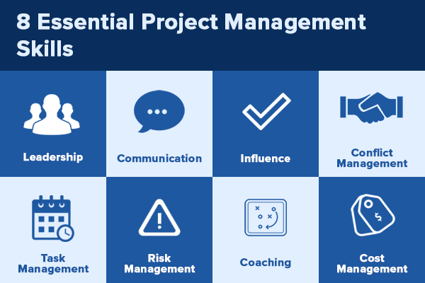 8 Vital Project Management Skills (and How to Build Them)