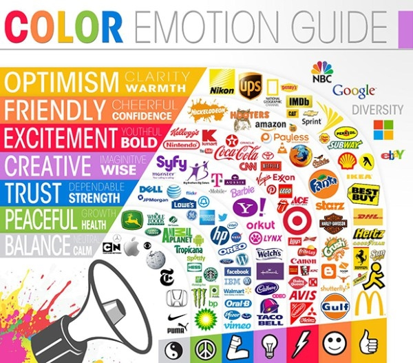 How Color Affects Conversions