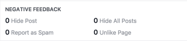 5 Facebook algorithm hacks to up your content marketing game