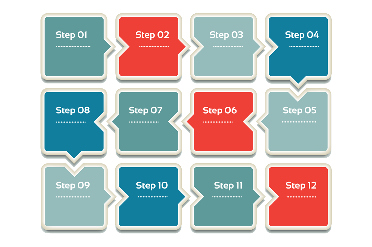 12 Digital Marketing Steps to Get You Back on Track
