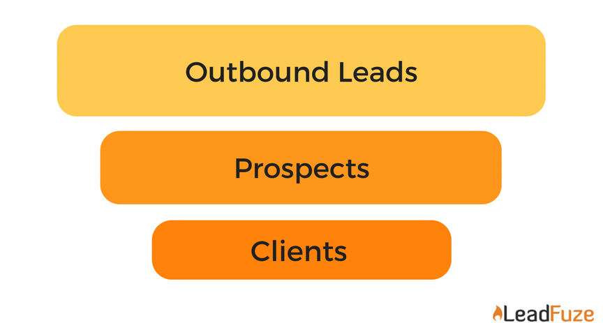 Firmographics: The Key to An Awesome Ideal Client Profile