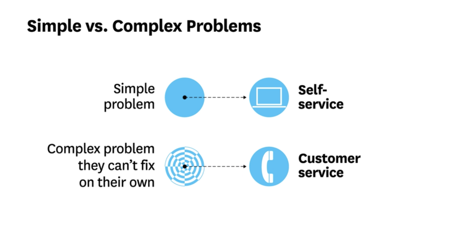 How 2 Brands Navigate the Chaotic Chat Channels of Modern Ecommerce Customer Service