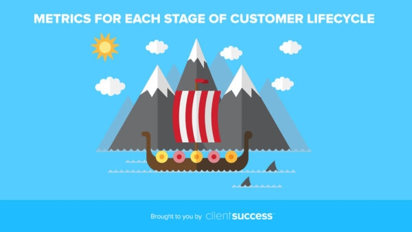 How to Apply Metrics to Each Stage of the Customer Lifecycle
