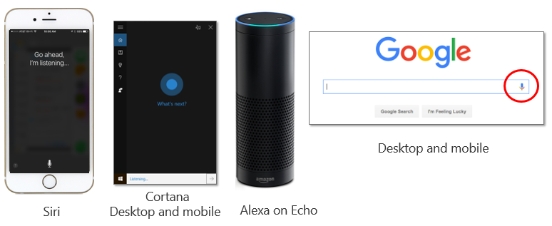 SEO Is Finding Its Voice. What's Next?