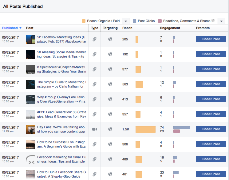 How to Turn Facebook Fans into Customers (3 Little-Known Strategies)