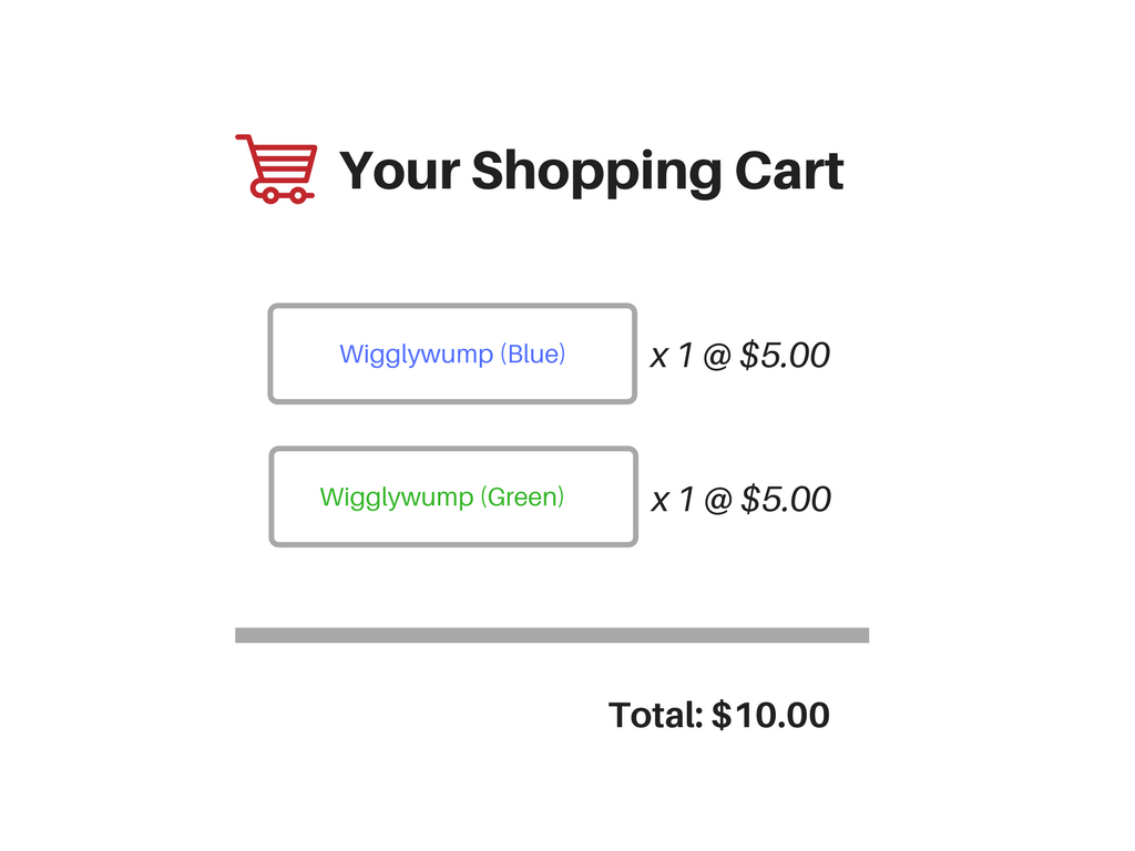 Mo' Money, No Problems: How to Increase Your Ecommerce Store Revenue