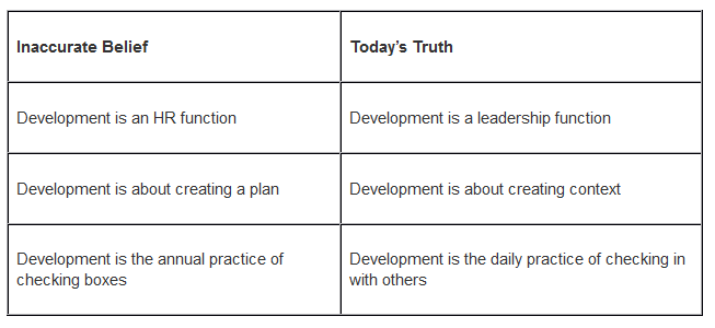 Developing Employees in Like Brushing Your Teeth