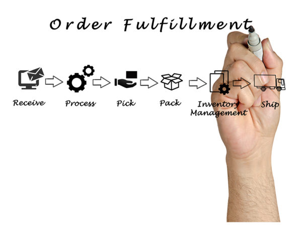 The 3 Biggest and Costliest E-commerce Order Fulfillment Mistakes