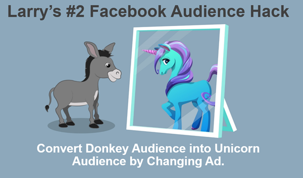 3 Strategies to Make Your Facebook Custom Audiences 3X More Effective