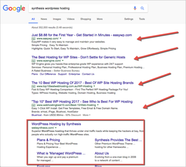 4 AdWords Hacks That Could Dramatically Increase Your ROI Overnight