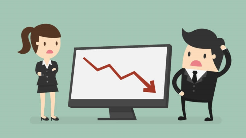 2-step methodology for dealing with PPC performance downturns