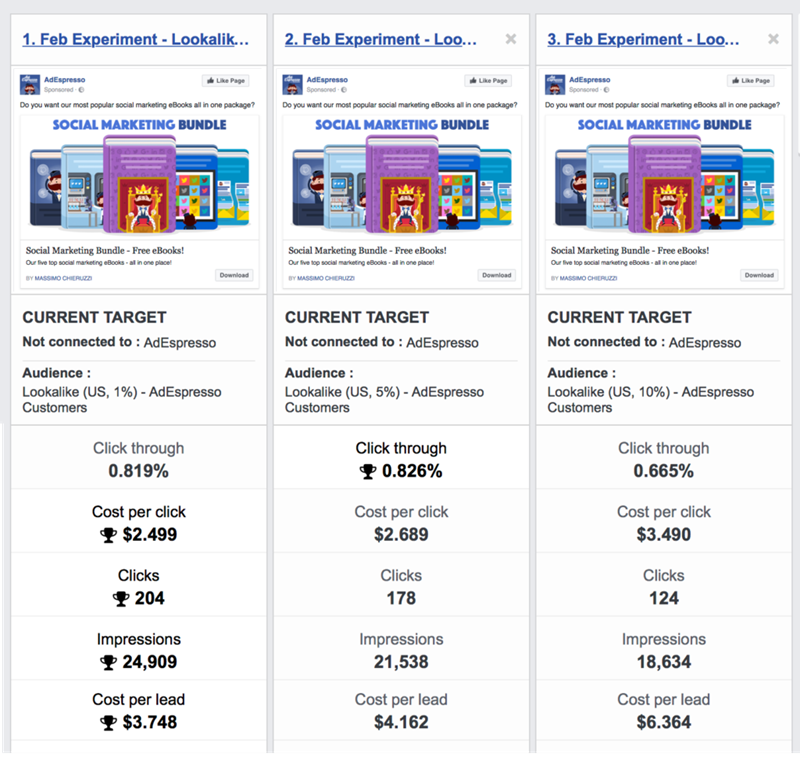 3 Ways to Resurrect Your Dying Display Ads