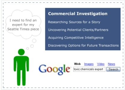 7 Tools the Insiders Use for Faster Keyword Research