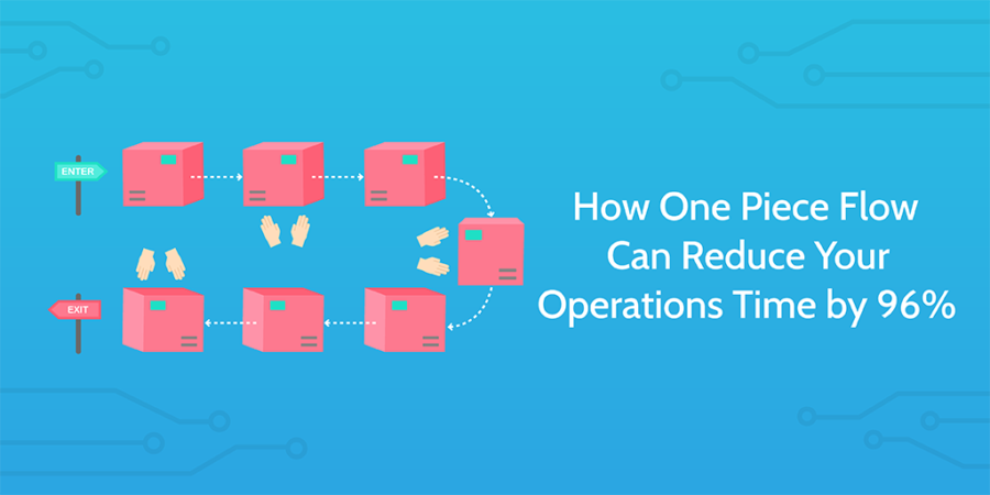 How One Piece Flow Can Reduce Your Operations Time by 96%