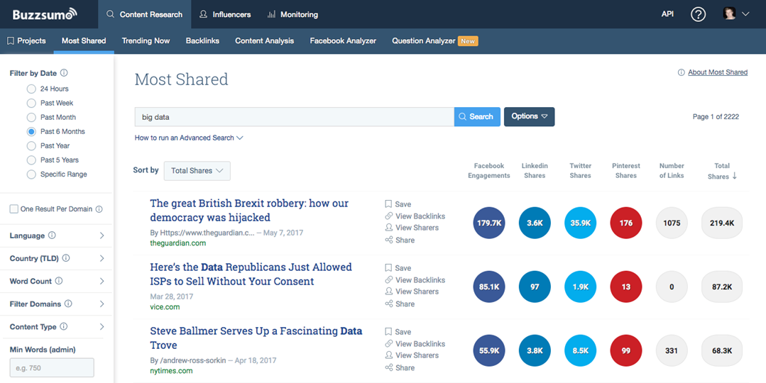 Brand Awareness Tracking: Measure Your Marketing Efforts