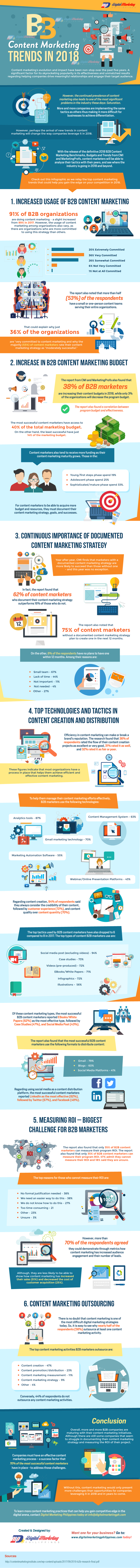 B2B Content Marketing Trends in 2018 [Infographic]