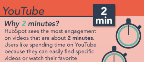 12 Ways to Get More Subscribers on YouTube